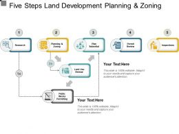 Five Steps Land Development Planning And Zoning