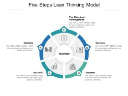 Five Steps Lean Thinking Model Ppt Powerpoint Presentation Gallery Example Cpb