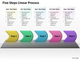 Five Steps Linear Process 36