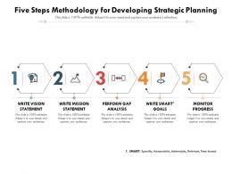 Five Steps Methodology For Developing Strategic Planning