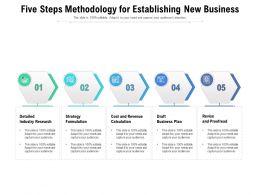 Five Steps Methodology For Establishing New Business