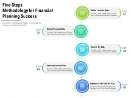 Five Steps Methodology For Financial Planning Success