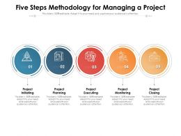Five Steps Methodology For Managing A Project