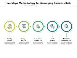 Five Steps Methodology For Managing Business Risk