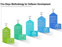 Five Steps Methodology For Software Development