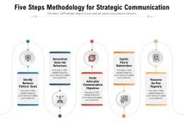 Five Steps Methodology For Strategic Communication