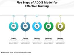 Five Steps Of ADDIE Model For Effective Training