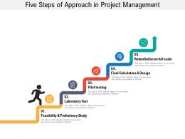 Five Steps Of Approach In Project Management