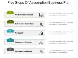 Five Steps Of Assumption Business Plan