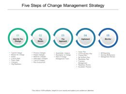 Five Steps Of Change Management Strategy