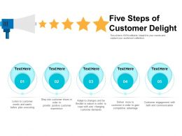Five Steps Of Customer Delight