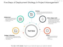 Five Steps Of Deployment Strategy In Project Management
