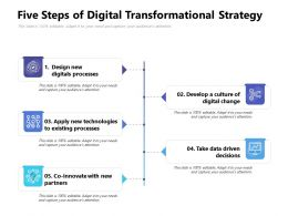 Five Steps Of Digital Transformational Strategy