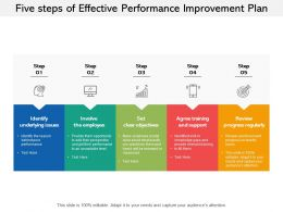 Five Steps Of Effective Performance Improvement Plan