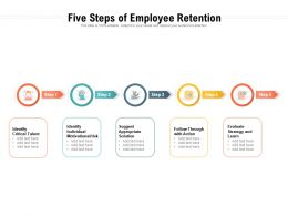 Five Steps Of Employee Retention