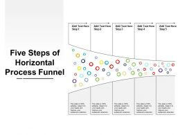 Five Steps Of Horizontal Process Funnel