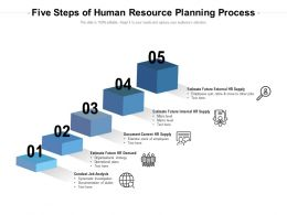 Five Steps Of Human Resource Planning Process