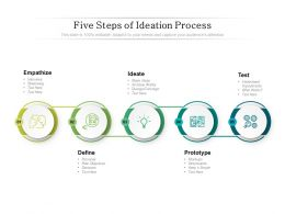 Five Steps Of Ideation Process