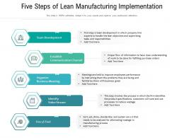 Five Steps Of Lean Manufacturing Implementation