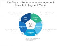 Five Steps Of Performance Management Maturity In Segment Circle