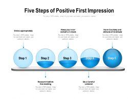 Five Steps Of Positive First Impression