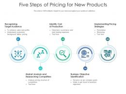 Five Steps Of Pricing For New Products