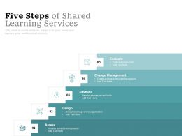 Five Steps Of Shared Learning Services