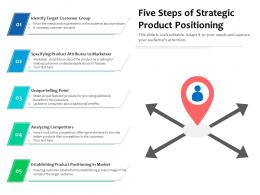 Five Steps Of Strategic Product Positioning