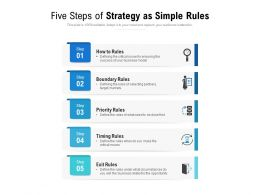 Five Steps Of Strategy As Simple Rules