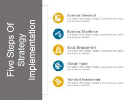 Five Steps Of Strategy Implementation Powerpoint Themes