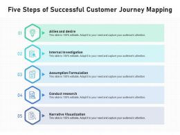 Five Steps Of Successful Customer Journey Mapping