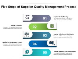 Five Steps Of Supplier Quality Management Process