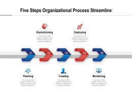 Five Steps Organizational Process Streamline