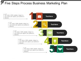Five Steps Process Business Marketing Plan