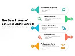 Five Steps Process Of Consumer Buying Behavior