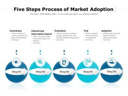 Five Steps Process Of Market Adoption