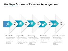 Five Steps Process Of Revenue Management