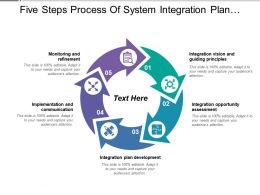 Five Steps Process Of System Integration Plan Development And Implementation