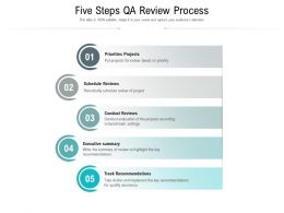 Five Steps QA Review Process