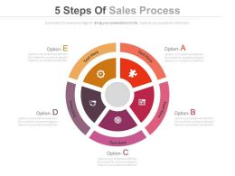 Five Steps Sales Process Diagram Powerpoint Slides