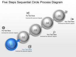 Five Steps Sequential Circle Process Diagram Powerpoint Template Slide