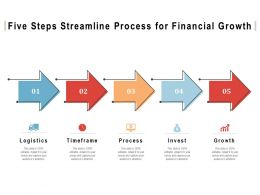 Five Steps Streamline Process For Financial Growth