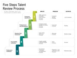 Five Steps Talent Review Process