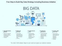 Five Steps To Build Big Data Strategy Including Business Initiative