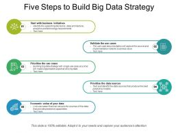 Five Steps To Build Big Data Strategy