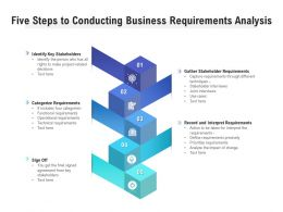 Five Steps To Conducting Business Requirements Analysis