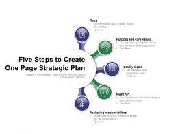 Five Steps To Create One Page Strategic Plan