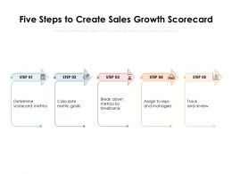 Five Steps To Create Sales Growth Scorecard