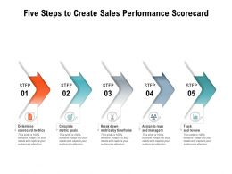 Five Steps To Create Sales Performance Scorecard