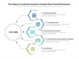 Five Steps To Create Scorecards To Evaluate Sales Team Performance